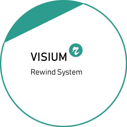 Visium.R